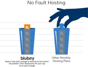 No-Fault hosting at Blubrry.com